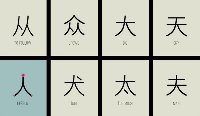 Человек. Проект Chineasy от Шао Ланя (Shao Lan)