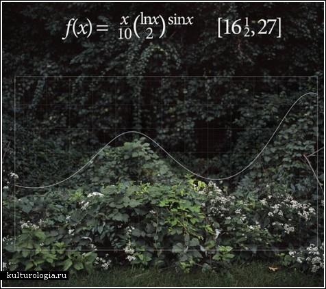Измерить алгеброй гармонию