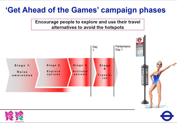 Опереди Олимпиаду! Информационная кампания Get ahead of the Games