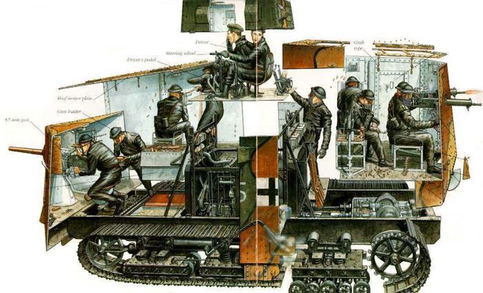 Схема танка A7V Mephisto: как размещался экипаж и вооружение.