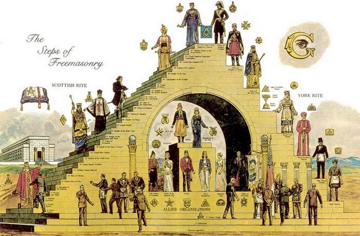 Ложа Англии и Восток Франции.
