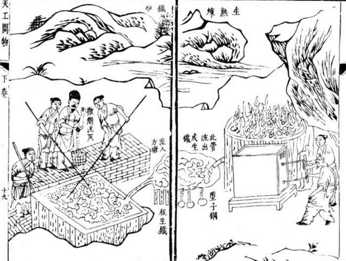Процесс выплавки железной руды для изготовления кованого железа. Иллюстрация справа изображает доменную печь. Энциклопедия «Тяньгун Кайву», 1637