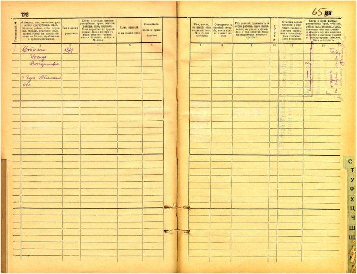Домовая книга Кремля с записью о смерти Сталина.