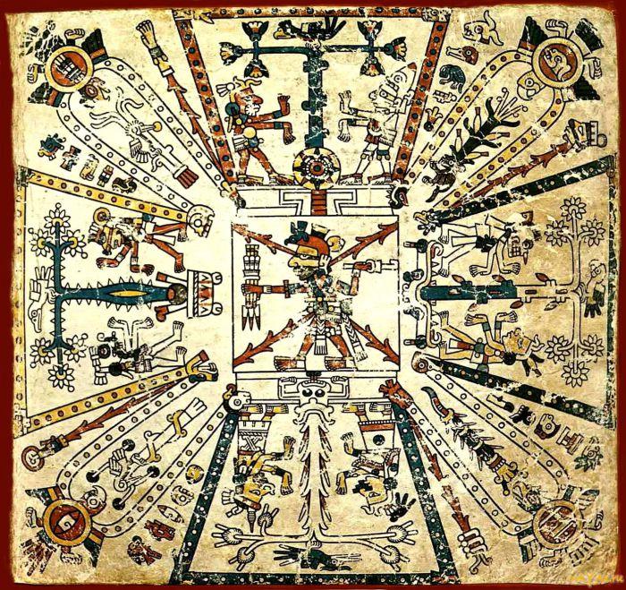 В пантеоне ацтеков было более сотни богов.