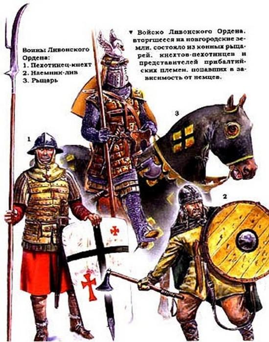 Воины Ливонского ордена./ Фото: gk170.ru