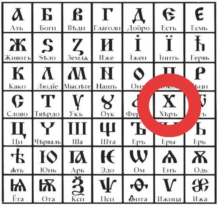 Русский алфавит 15-го века.