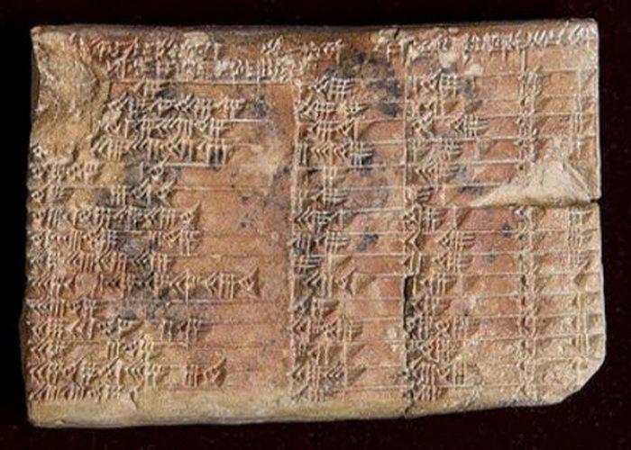 Уникальный артефакт: «Плимптон 322».