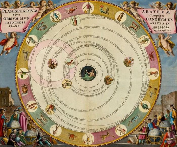 Красивый атлас: Планисфера Аратуса. Построение небесных орбит.