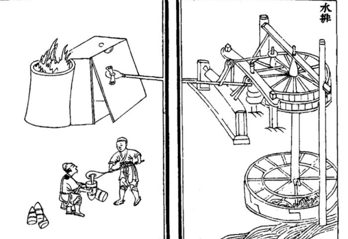 Зарисовка из «Нонг Шу» Ван Чжэня (1313 г.н.э.). Слева доменная печь для производства чугуна, а справа механические устройства, приводимые в движение водяным колесом