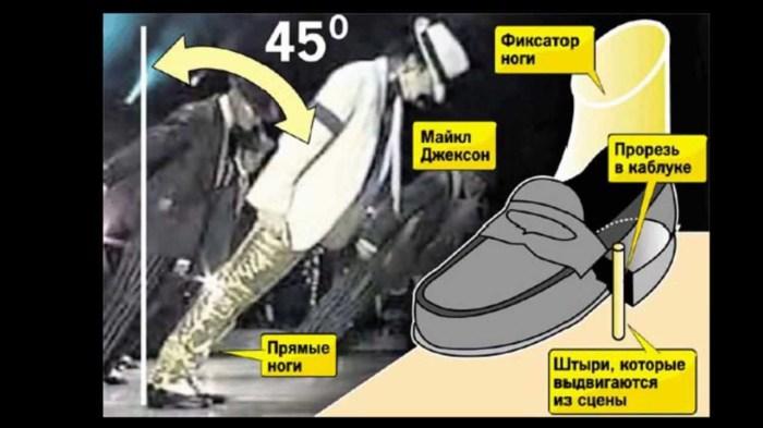 Секрет обуви Джексона.