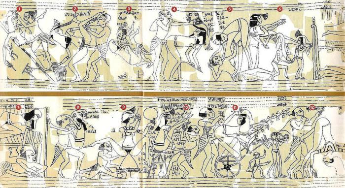 Туринский эротический папирус. Прорисовка. 12 в. до н.э.