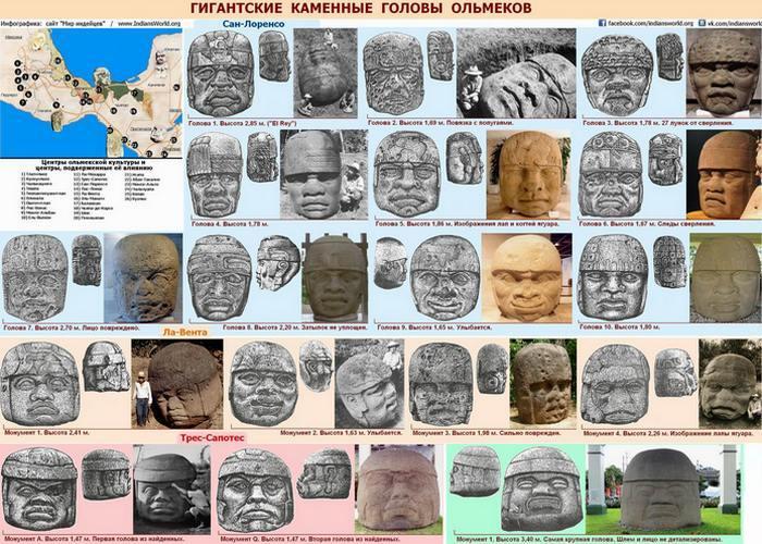 Местоположение гигантских голов./ Фото: indiansworld.org