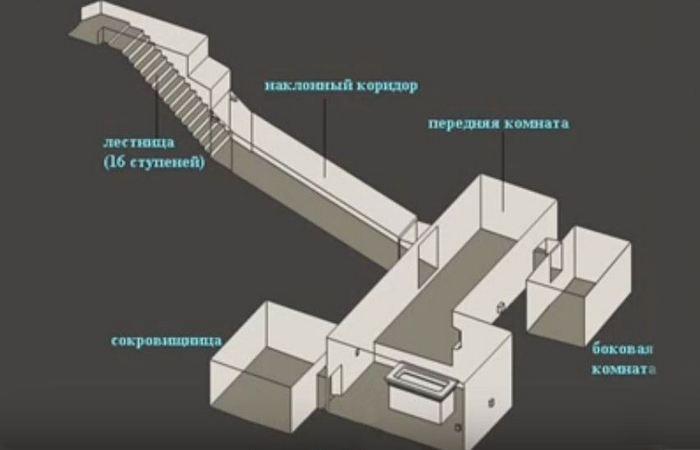 3D модель гробницы.