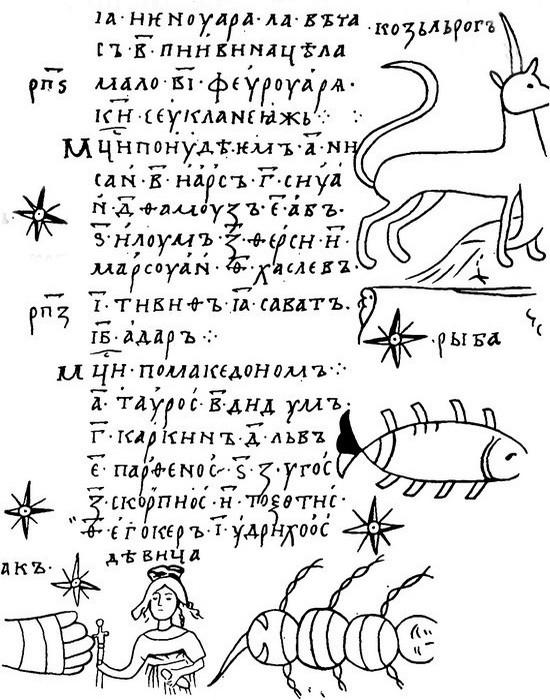 Изображение зодиака. «Изборник Святослава», 1073 год./ Фото: arfon.narod.ru