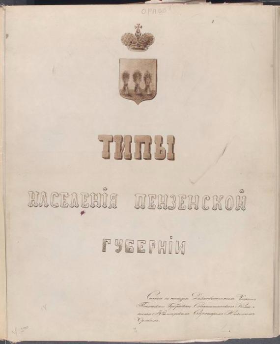 Обложка альбома «Типы населения Пензенской губернии» Николая Орлова.