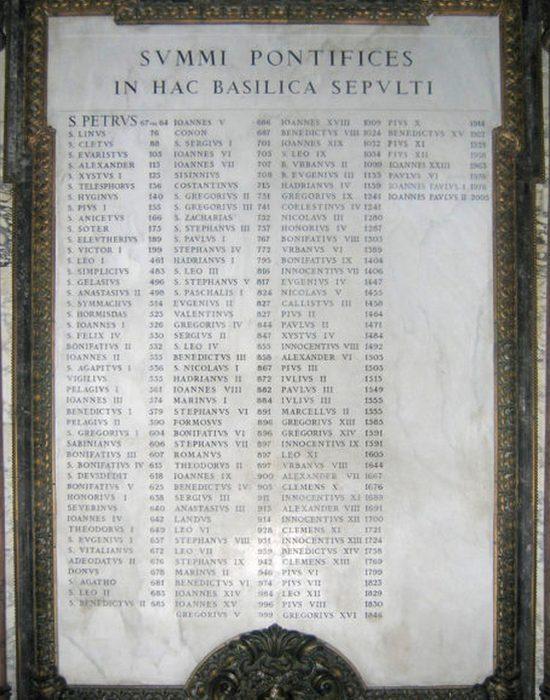 Список пап, похороненных в базилике Святого Петра.