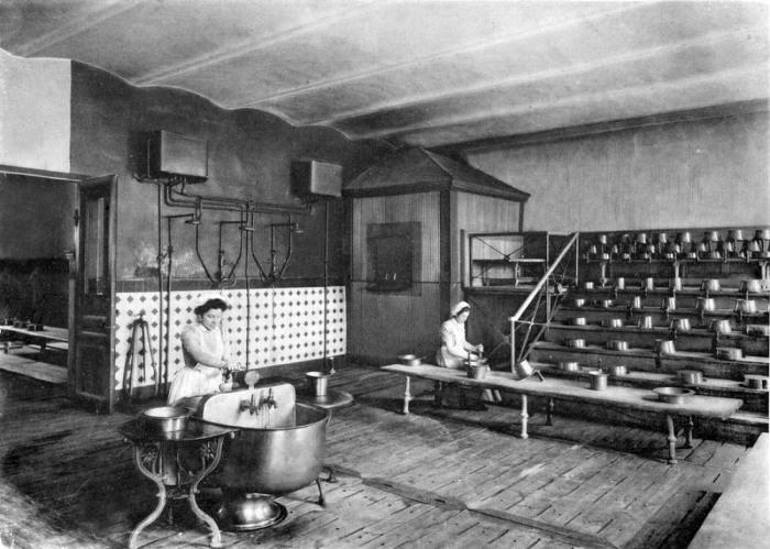 Помывочная. Фото 1889 года.