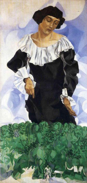 «Белла с белым воротником». Марк Шагал.