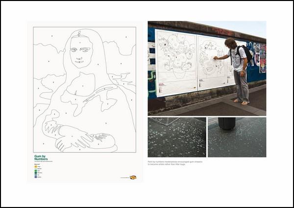 Улыбка Моны Лизы в рекламе: Hubba Bubba