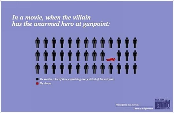В киношке, когда злодей держит на мушке безоружного героя, он: а) рассказывает весь коварный план, б) стреляет