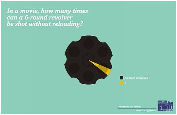 Сколько раз стреляет 6-зарядный револьвер в киношке? А) сколько потребуется. Б) 6 раз