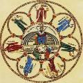 Теология стала в России научной специальностью
